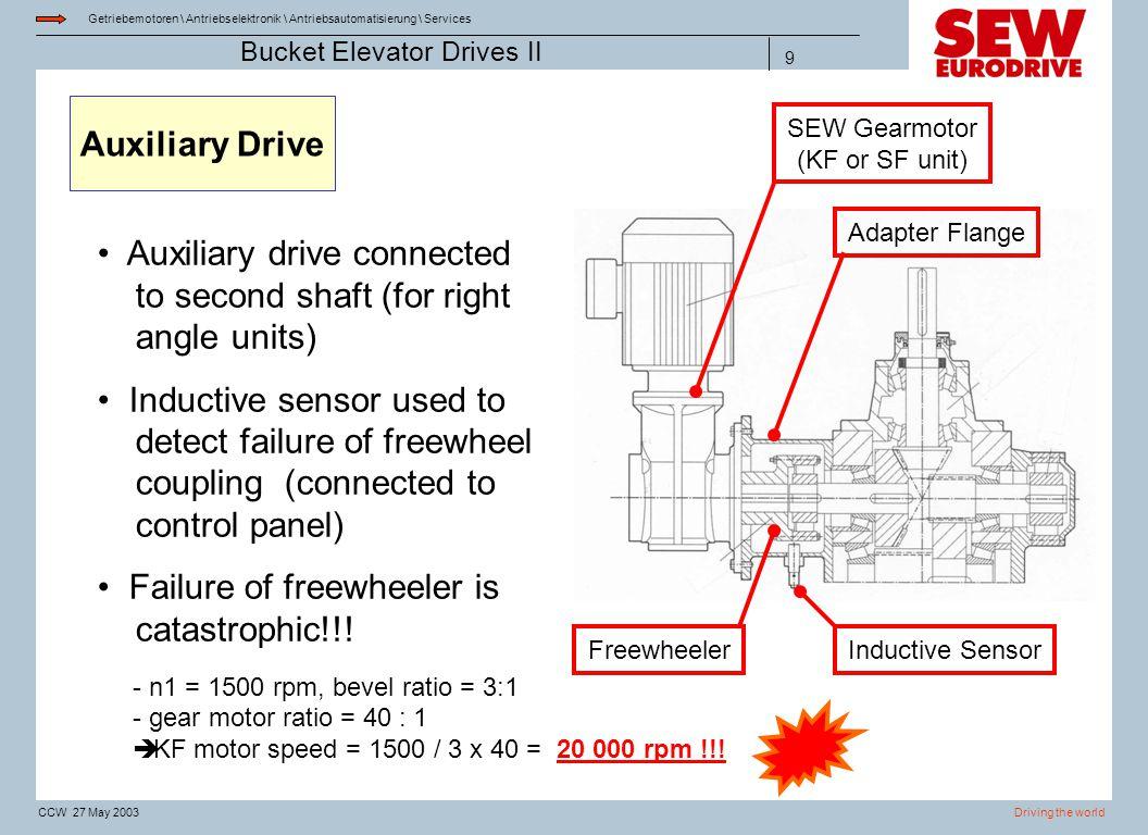 Getriebemotoren \ Antriebselektronik \ Antriebsautomatisierung \ Services Driving the worldCCW 27 May 2003 Bucket Elevator Drives II 9 Auxiliary Drive