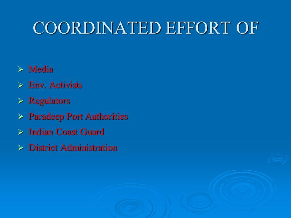 COORDINATED EFFORT OF  Media  Env.