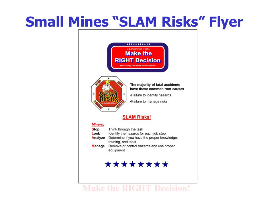 SLAM Risks the SMART Way Flyer Make the RIGHT Decision!