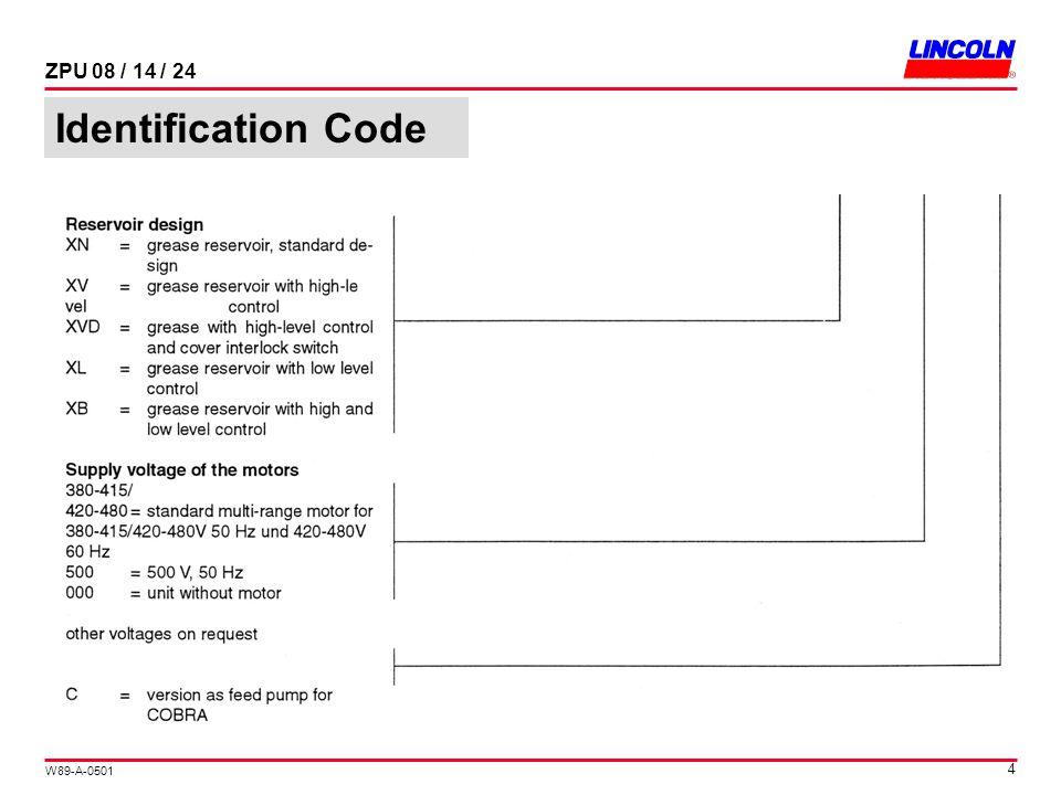 W89-A-0501 ZPU 08 / 14 / 24 3 Identification Code