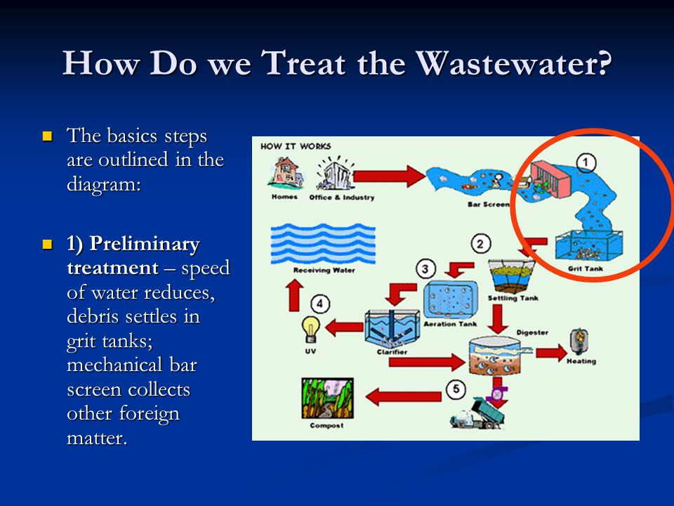 How Do we Treat the Wastewater.