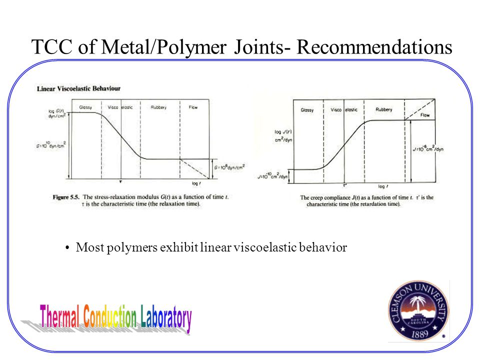 TCC of Metal/Polymer Joints- Recommendations Most polymers exhibit linear viscoelastic behavior