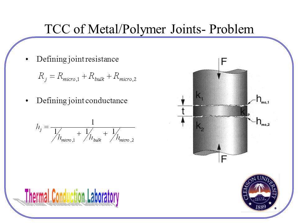 TCC of Metal/Polymer Joints- Problem Defining joint resistance Defining joint conductance