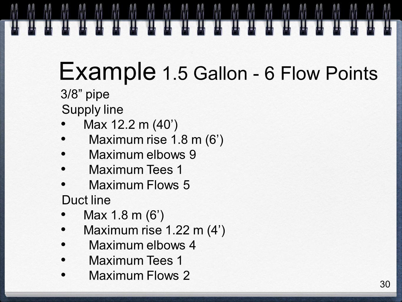 30 3/8 pipe Supply line Max 12.2 m (40') Maximum rise 1.8 m (6') Maximum elbows 9 Maximum Tees 1 Maximum Flows 5 Duct line Max 1.8 m (6') Maximum rise 1.22 m (4') Maximum elbows 4 Maximum Tees 1 Maximum Flows 2 Example 1.5 Gallon - 6 Flow Points