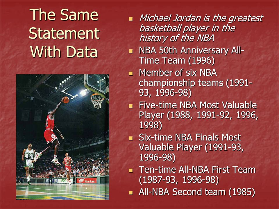 The Same Statement With Data Michael Jordan is the greatest basketball player in the history of the NBA Michael Jordan is the greatest basketball player in the history of the NBA NBA 50th Anniversary All- Time Team (1996) NBA 50th Anniversary All- Time Team (1996) Member of six NBA championship teams (1991- 93, 1996-98) Member of six NBA championship teams (1991- 93, 1996-98) Five-time NBA Most Valuable Player (1988, 1991-92, 1996, 1998) Five-time NBA Most Valuable Player (1988, 1991-92, 1996, 1998) Six-time NBA Finals Most Valuable Player (1991-93, 1996-98) Six-time NBA Finals Most Valuable Player (1991-93, 1996-98) Ten-time All-NBA First Team (1987-93, 1996-98) Ten-time All-NBA First Team (1987-93, 1996-98) All-NBA Second team (1985) All-NBA Second team (1985)