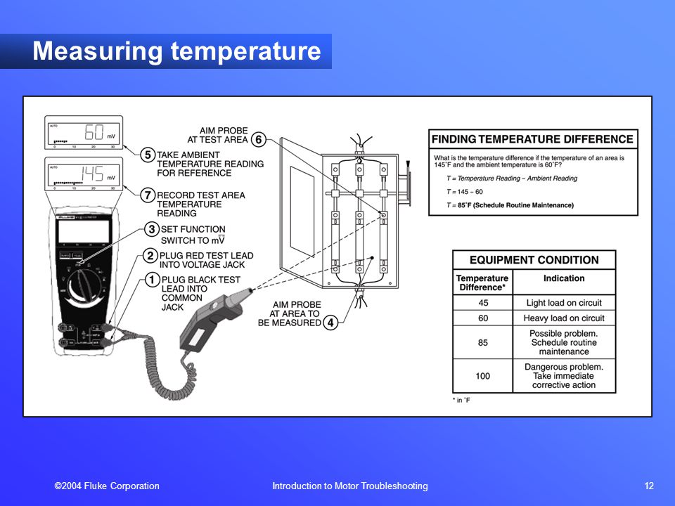 ©2004 Fluke Corporation Introduction to Motor Troubleshooting 12 Measuring temperature