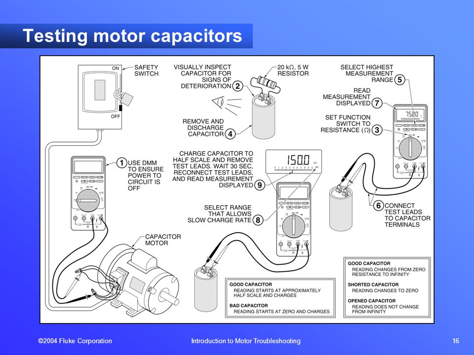 ©2004 Fluke Corporation Introduction to Motor Troubleshooting 16 Testing motor capacitors