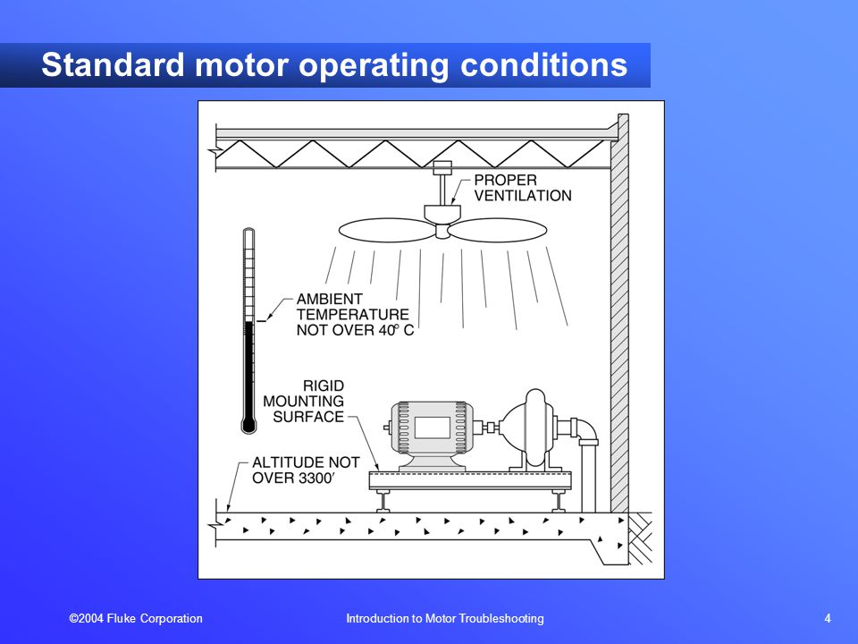 ©2004 Fluke Corporation Introduction to Motor Troubleshooting 4 Standard motor operating conditions