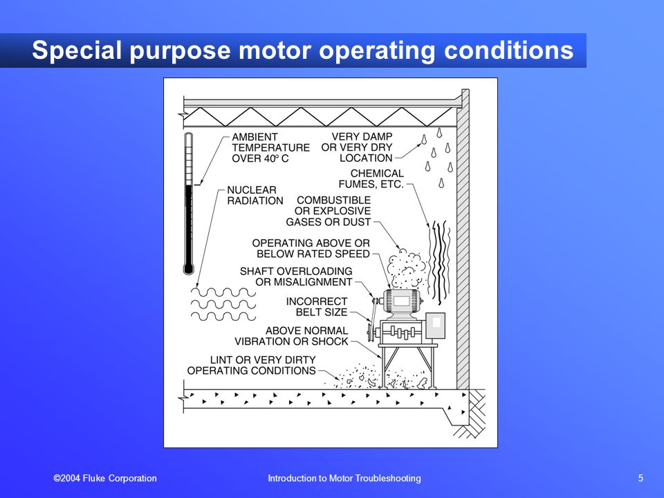©2004 Fluke Corporation Introduction to Motor Troubleshooting 5 Special purpose motor operating conditions