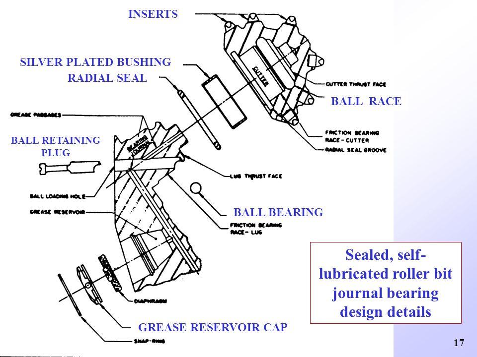 17 Sealed, self- lubricated roller bit journal bearing design details INSERTS SILVER PLATED BUSHING RADIAL SEAL BALL BEARING GREASE RESERVOIR CAP BALL