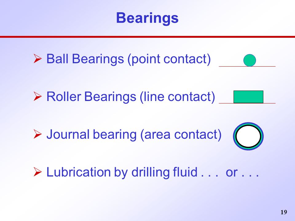 19 Bearings  Ball Bearings (point contact)  Roller Bearings (line contact)  Journal bearing (area contact)  Lubrication by drilling fluid... or...