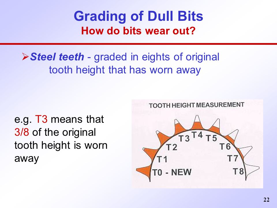 22 Grading of Dull Bits How do bits wear out?  Steel teeth - graded in eights of original tooth height that has worn away e.g. T3 means that 3/8 of t