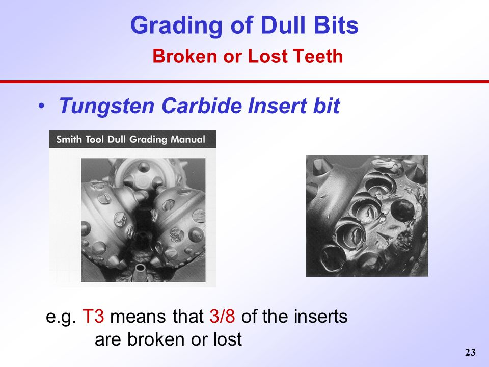 23 Grading of Dull Bits Broken or Lost Teeth Tungsten Carbide Insert bit e.g. T3 means that 3/8 of the inserts are broken or lost