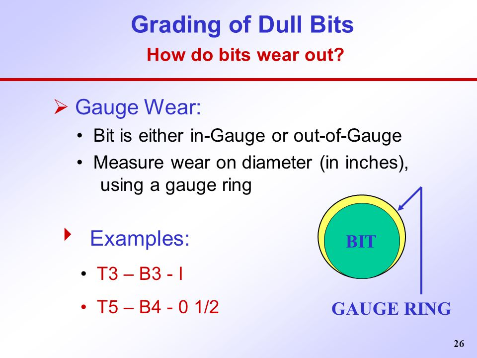 26 Grading of Dull Bits How do bits wear out?  Examples: T3 – B3 - I T5 – B4 - 0 1/2  Gauge Wear: Bit is either in-Gauge or out-of-Gauge Measure wea