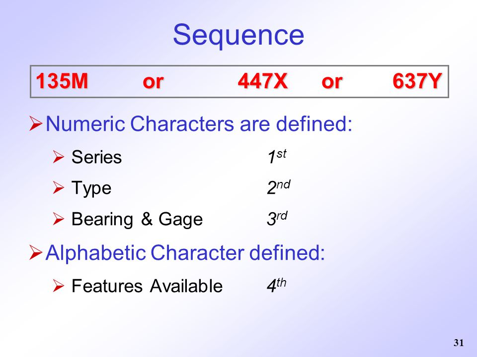 31 Sequence  Numeric Characters are defined:  Series1 st  Type2 nd  Bearing & Gage3 rd  Alphabetic Character defined:  Features Available4 th 13