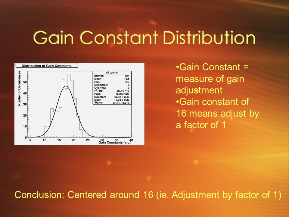 Gain Constant Distribution Conclusion: Centered around 16 (ie. Adjustment by factor of 1) Gain Constant = measure of gain adjustment Gain constant of