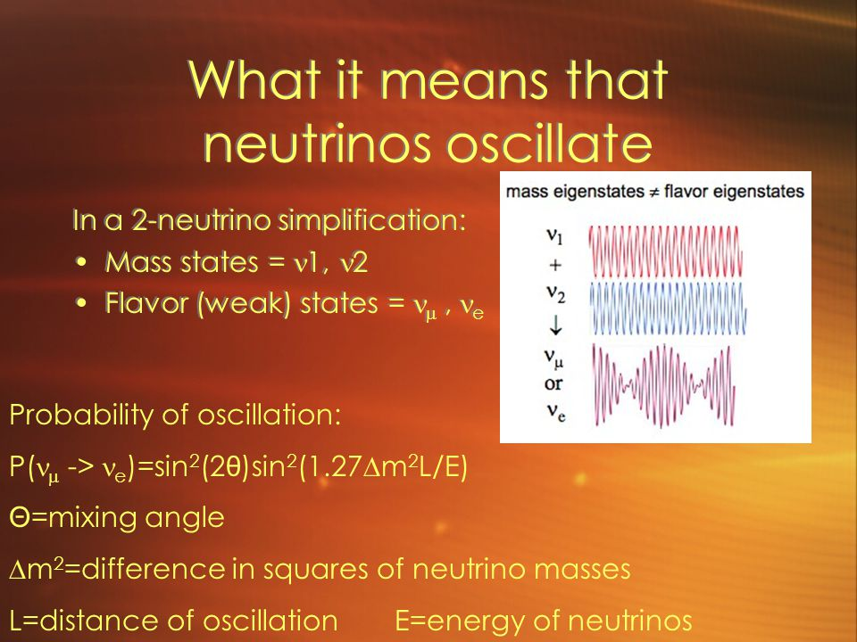What it means that neutrinos oscillate In a 2-neutrino simplification: Mass states = 1, 2 Flavor (weak) states = , e In a 2-neutrino simplification: