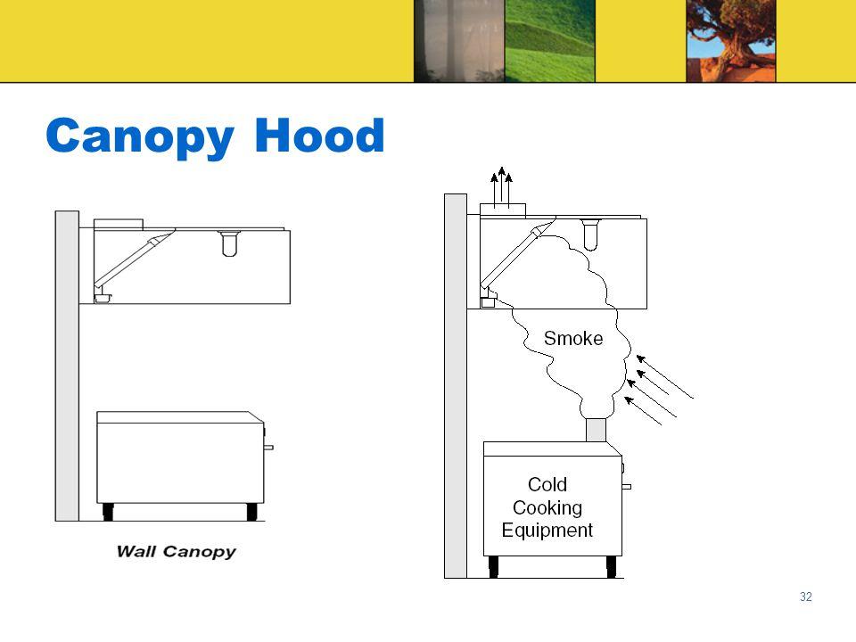 32 Canopy Hood