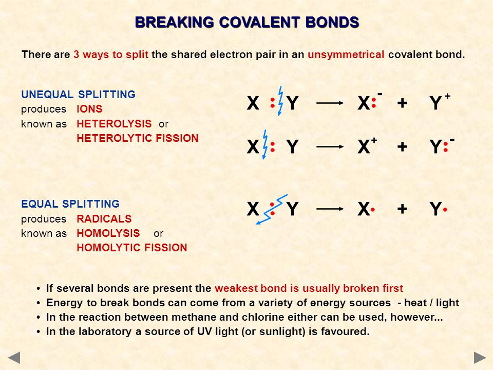 There are 3 ways to split the shared electron pair in an unsymmetrical covalent bond. UNEQUAL SPLITTING produces IONS known as HETEROLYSIS or HETEROLY