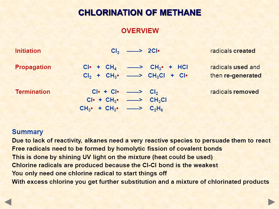 CHLORINATION OF METHANE Initiation Cl 2 ——> 2Cl radicals created Propagation Cl + CH 4 ——> CH 3 + HClradicals used and Cl 2 + CH 3 ——> CH 3 Cl + Cl th
