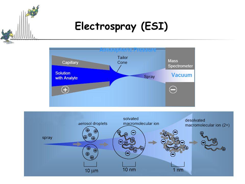 Electrospray (ESI)