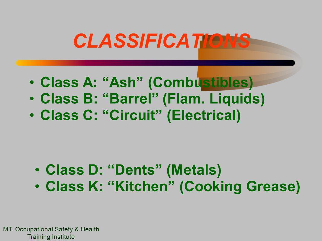 CLASSIFICATIONS Class A: Ash (Combustibles) Class B: Barrel (Flam.
