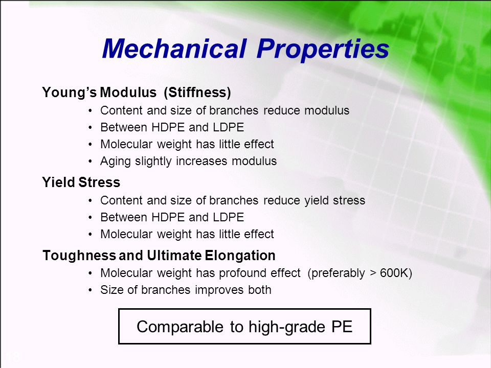 18 Mechanical Properties Young's Modulus (Stiffness) Content and size of branches reduce modulus Between HDPE and LDPE Molecular weight has little effect Aging slightly increases modulus Yield Stress Content and size of branches reduce yield stress Between HDPE and LDPE Molecular weight has little effect Toughness and Ultimate Elongation Molecular weight has profound effect (preferably > 600K) Size of branches improves both Comparable to high-grade PE