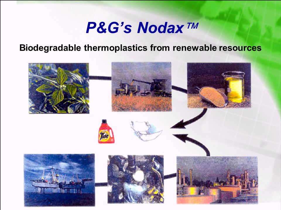 3 Nodax TM Project Overall Objective Produce a novel and functional polymer from a renewable resource that is competitive with conventional petroleum-based polymers in price, and offers improved end-use properties.