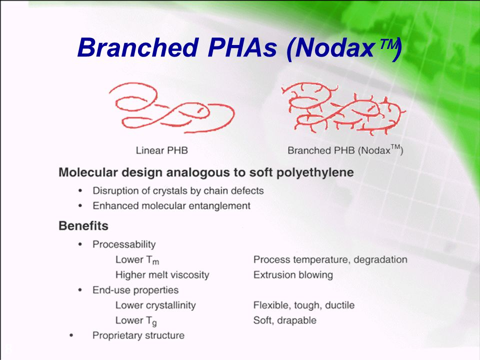 8 Branched PHAs (Nodax  )