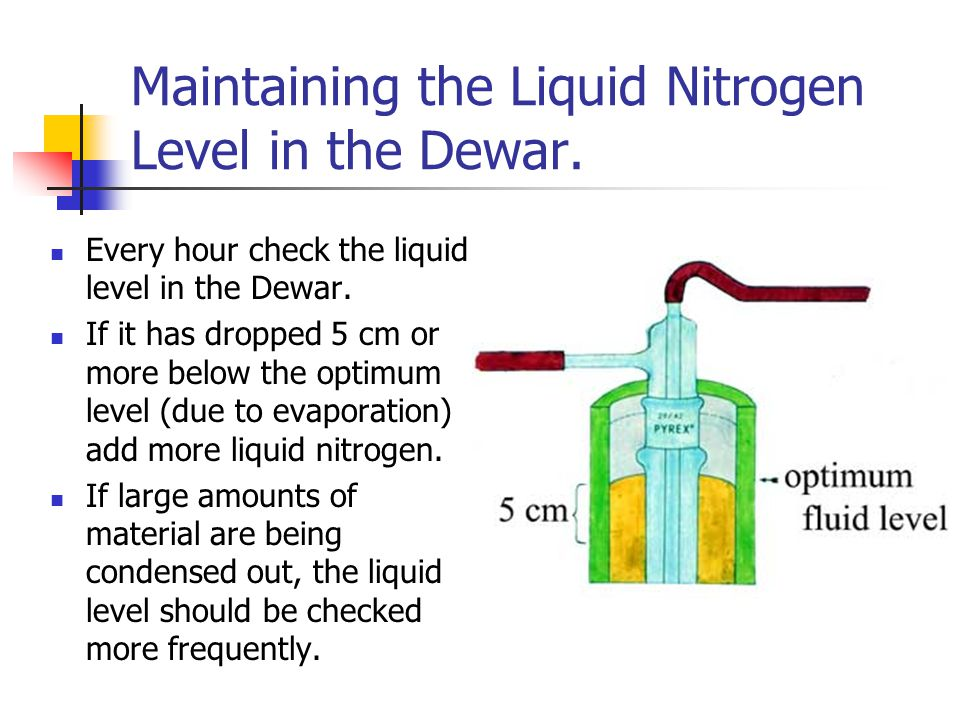 Maintaining the Liquid Nitrogen Level in the Dewar.