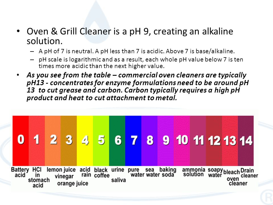Oven & Grill Cleaner is a pH 9, creating an alkaline solution.
