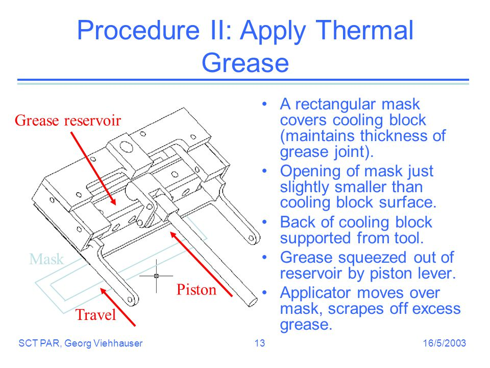 16/5/2003SCT PAR, Georg Viehhauser13 Procedure II: Apply Thermal Grease A rectangular mask covers cooling block (maintains thickness of grease joint).