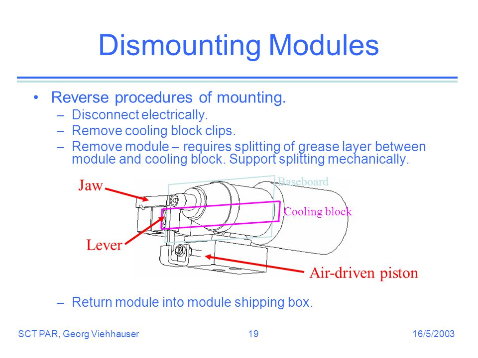 16/5/2003SCT PAR, Georg Viehhauser19 Dismounting Modules Reverse procedures of mounting.