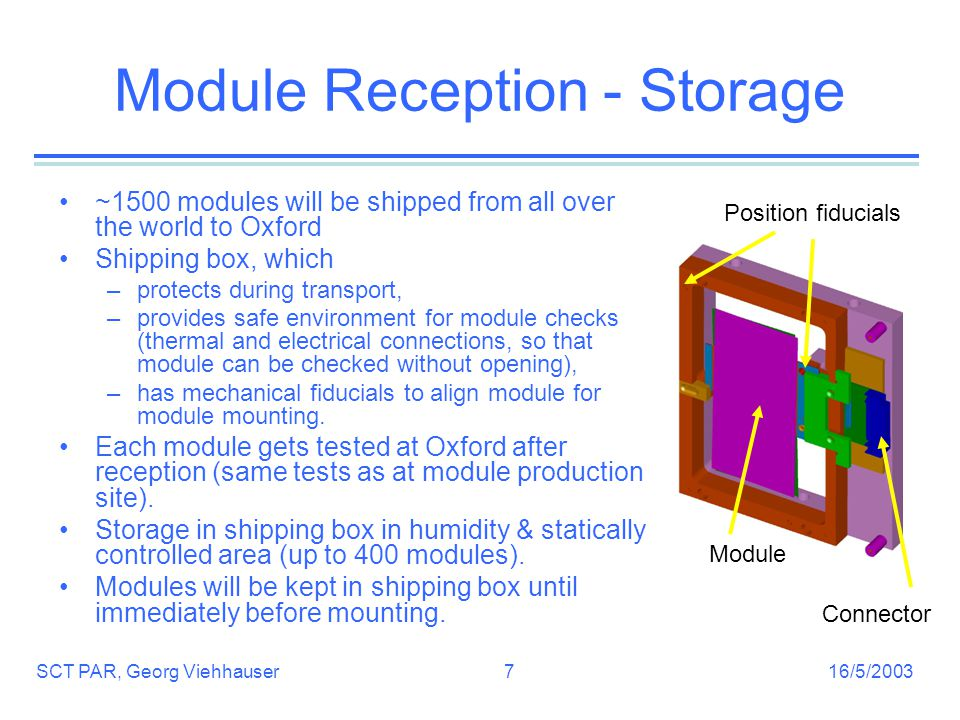 16/5/2003SCT PAR, Georg Viehhauser7 Module Reception - Storage ~1500 modules will be shipped from all over the world to Oxford Shipping box, which –protects during transport, –provides safe environment for module checks (thermal and electrical connections, so that module can be checked without opening), –has mechanical fiducials to align module for module mounting.
