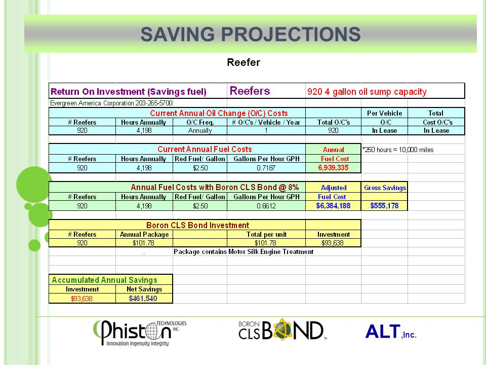ALT,Inc. SAVING PROJECTIONS Reefer