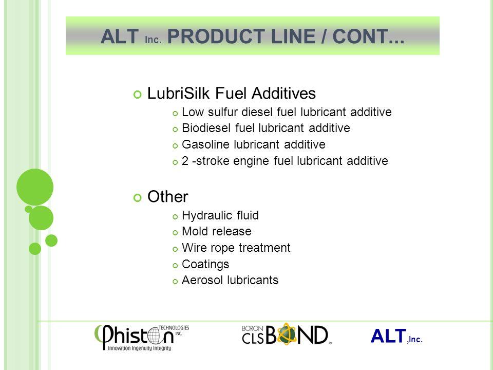 ALT,Inc. ALT Inc. PRODUCT LINE / CONT...