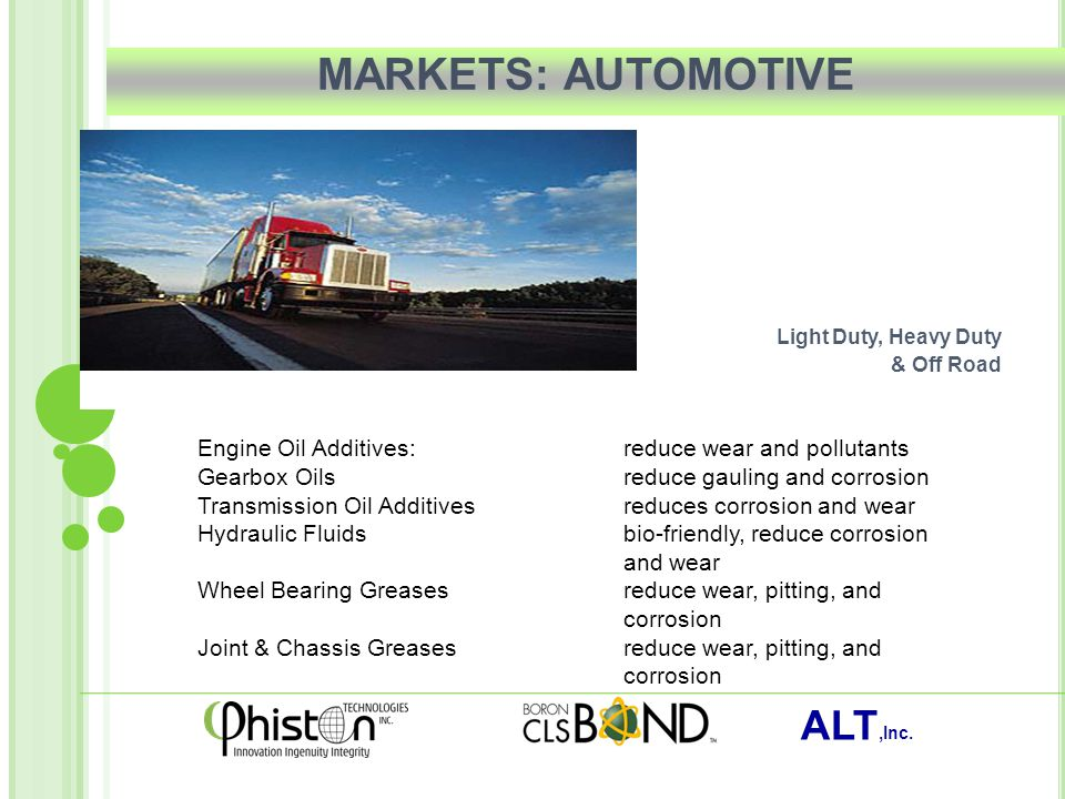 ALT,Inc. MARKETS: AUTOMOTIVE Light Duty, Heavy Duty & Off Road Engine Oil Additives: reduce wear and pollutants Gearbox Oils reduce gauling and corros