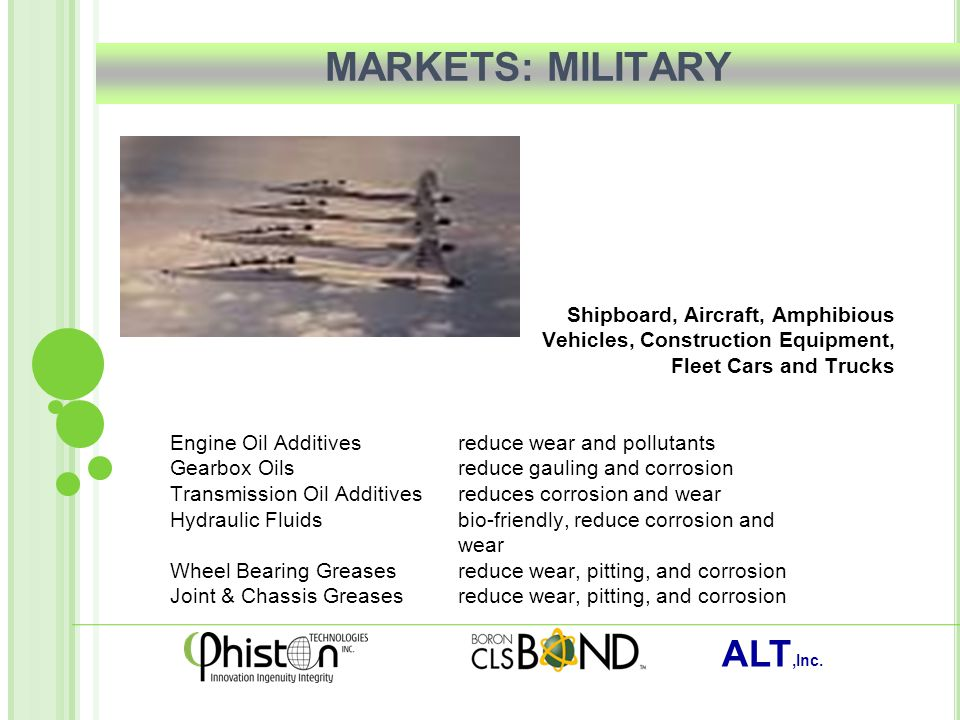 ALT,Inc. MARKETS: MILITARY Shipboard, Aircraft, Amphibious Vehicles, Construction Equipment, Fleet Cars and Trucks Engine Oil Additivesreduce wear and