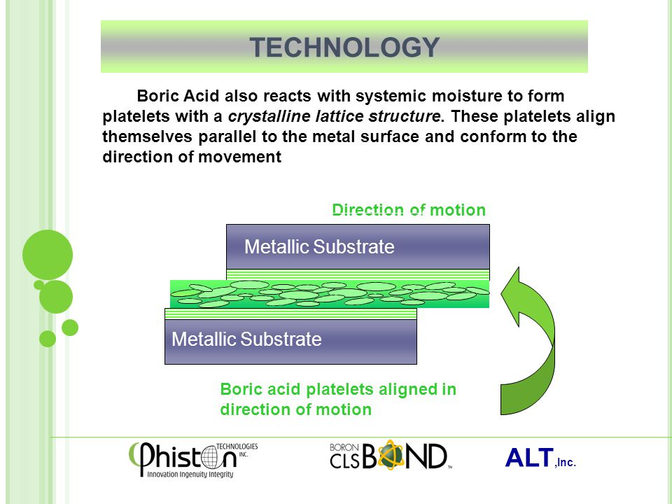 ALT,Inc. TECHNOLOGY Metallic Substrate The Boric Acid also reacts with systemic moisture to form platelets with a crystalline lattice structure. These