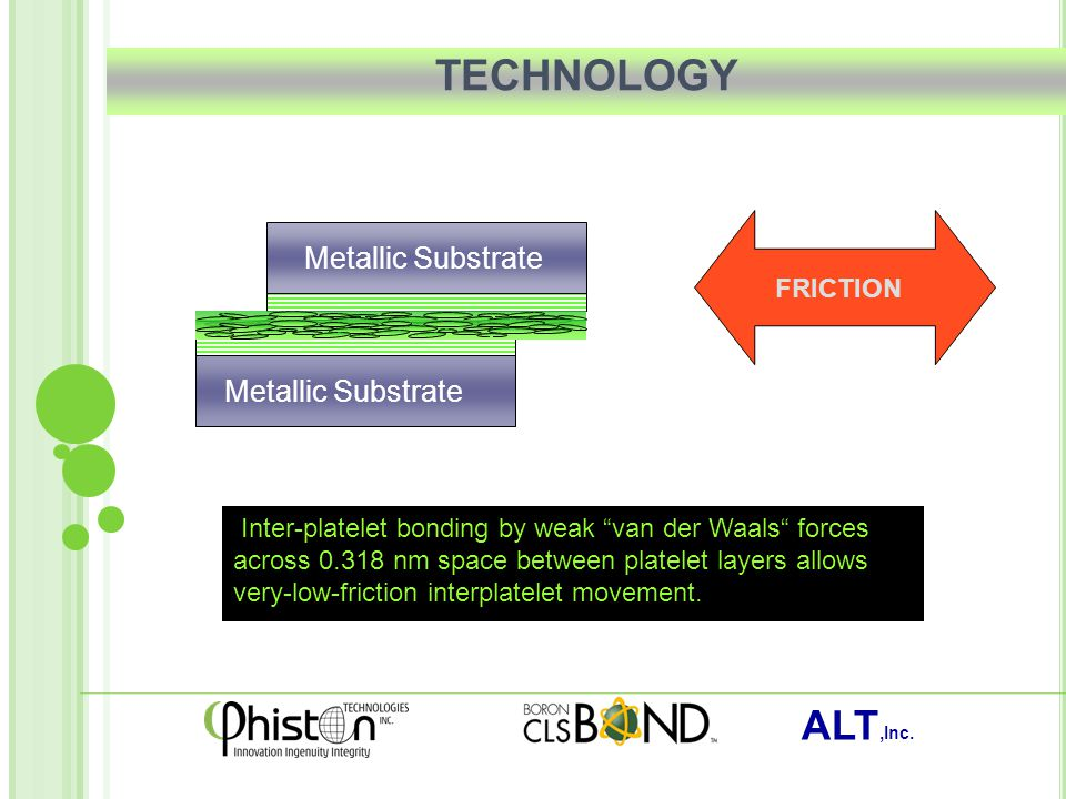 "ALT,Inc. TECHNOLOGY FRICTION Metallic Substrate Inter-platelet bonding by weak ""van der Waals"" forces across 0.318 nm space between platelet layers al"