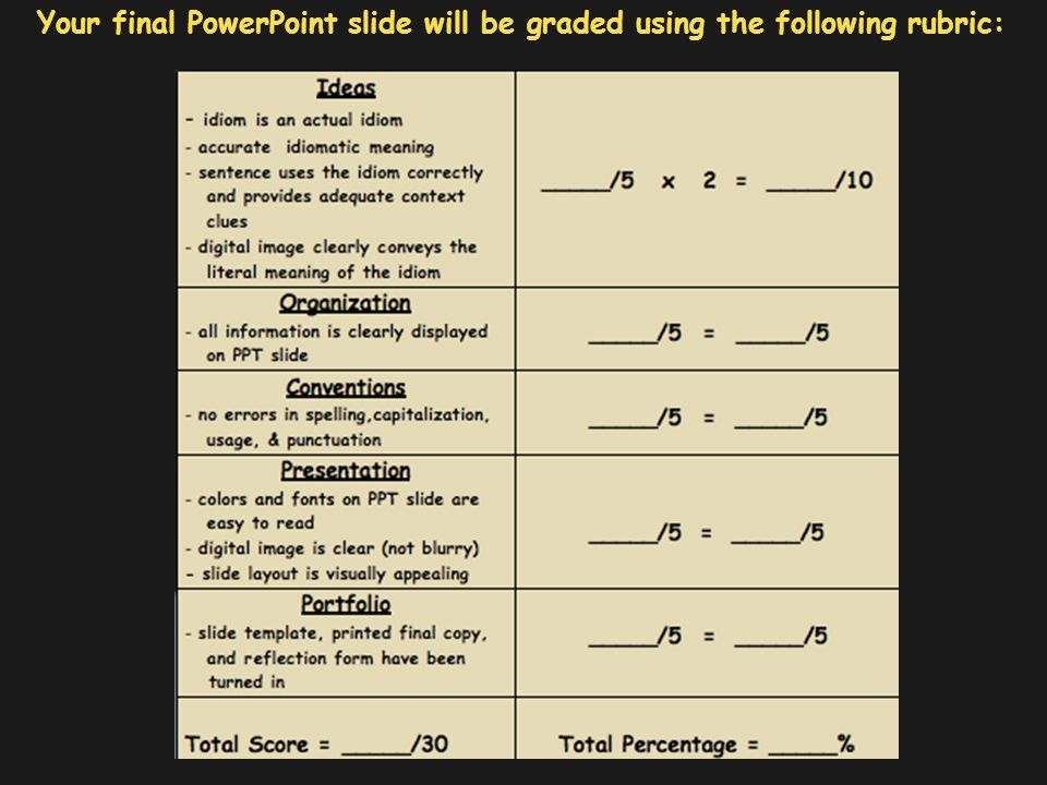Your final PowerPoint slide will be graded using the following rubric: