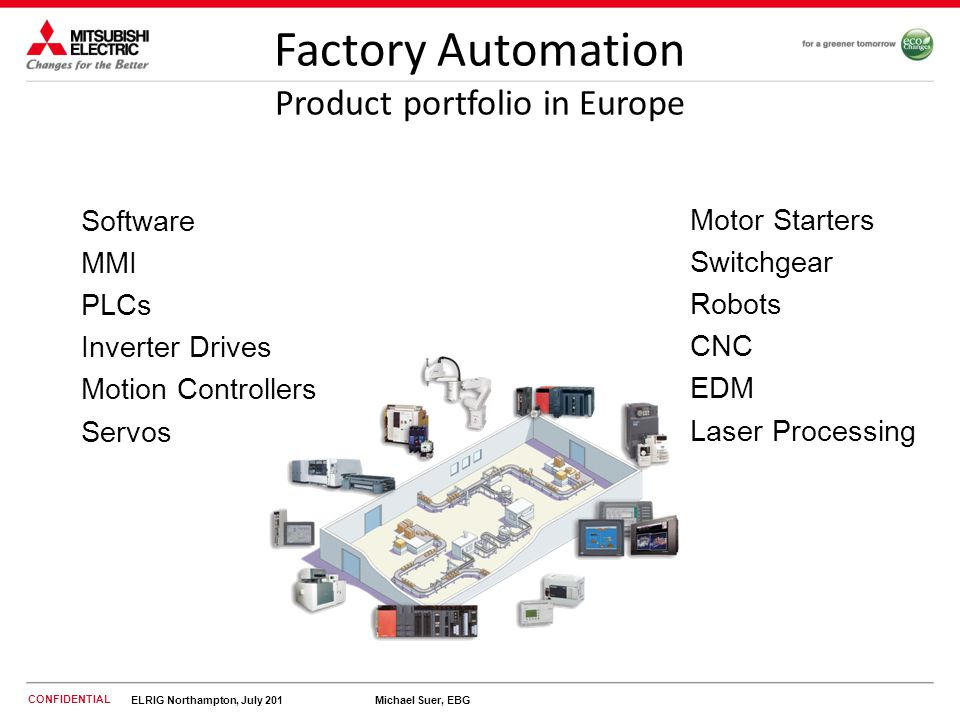 CONFIDENTIAL ELRIG Northampton, July 201 Michael Suer, EBG Factory Automation Product portfolio in Europe Software MMI PLCs Inverter Drives Motion Controllers Servos Motor Starters Switchgear Robots CNC EDM Laser Processing