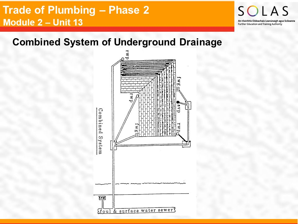 Trade of Plumbing – Phase 2 Module 2 – Unit 13 Separate System of Underground Drainage  Requires the use of two sewers, one carrying foul water to the treatment works, the other carrying surface water (which requires no treatment) to the nearest water course or river  Expensive to install, but it is the most economical to operate because the volume of sewage to be treated is far smaller than the discharge from a combined system  The biggest danger is that cross-connections may accidentally be made  The most commonly employed method of waste water disposal in new towns and urban areas