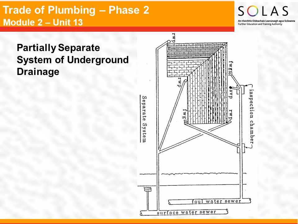Trade of Plumbing – Phase 2 Module 2 – Unit 13 Partially Separate System of Underground Drainage