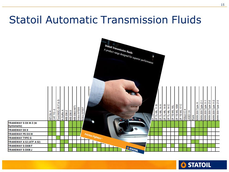 15 Statoil Automatic Transmission Fluids