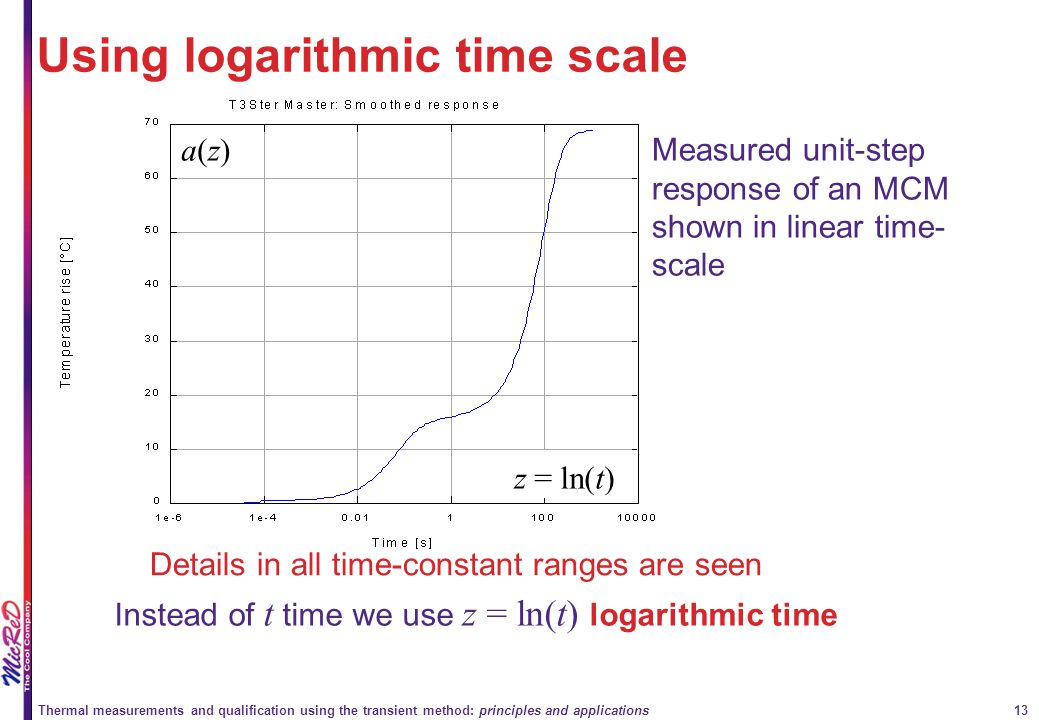 Thermal measurements and qualification using the transient method: principles and applications 13 Using logarithmic time scale Instead of t time we us