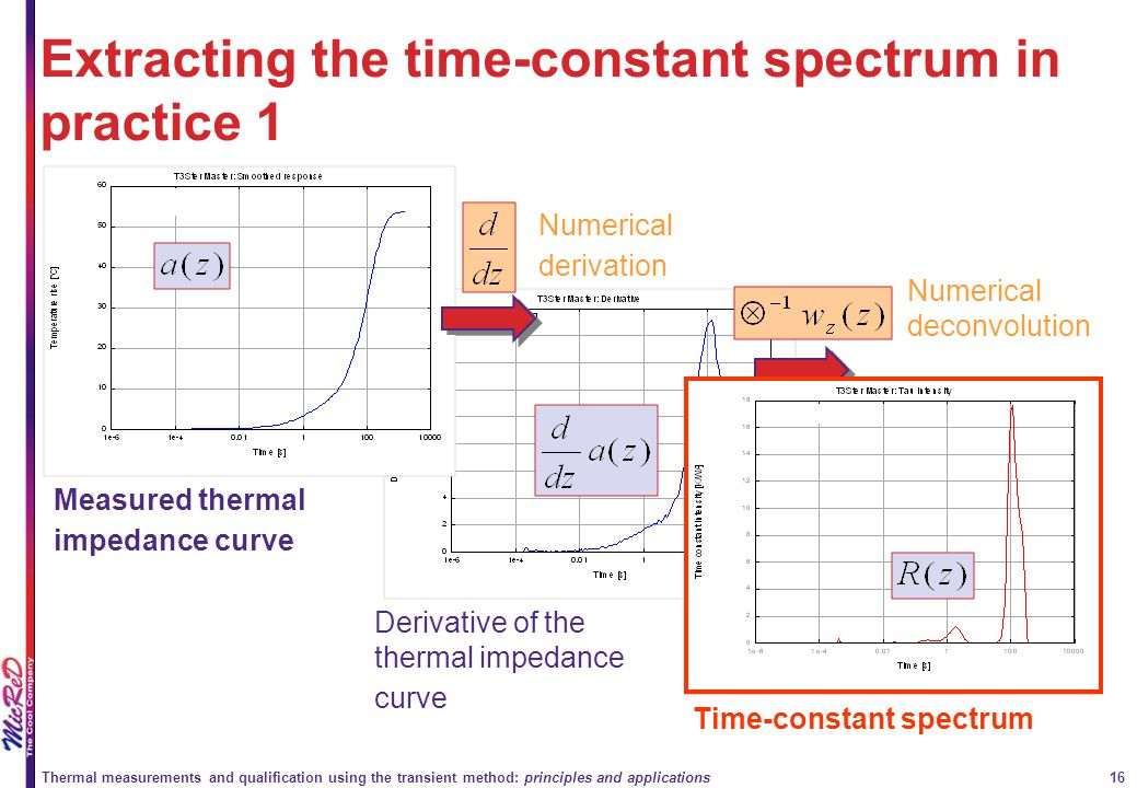 Thermal measurements and qualification using the transient method: principles and applications 16 Extracting the time-constant spectrum in practice 1