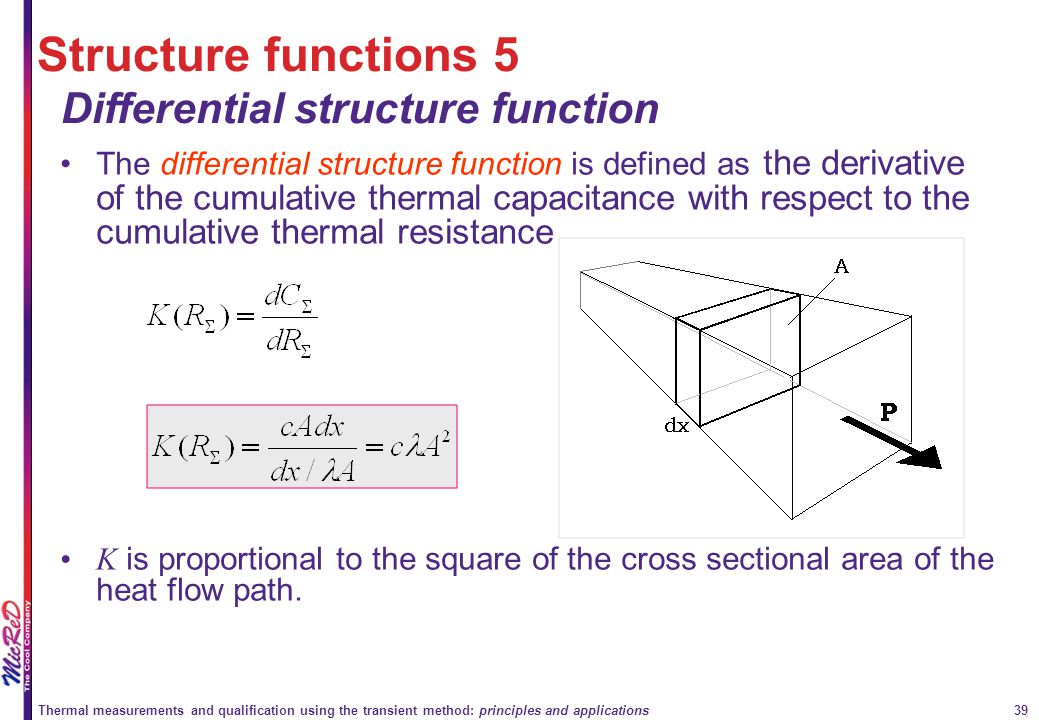 Thermal measurements and qualification using the transient method: principles and applications 39 The differential structure function is defined as th