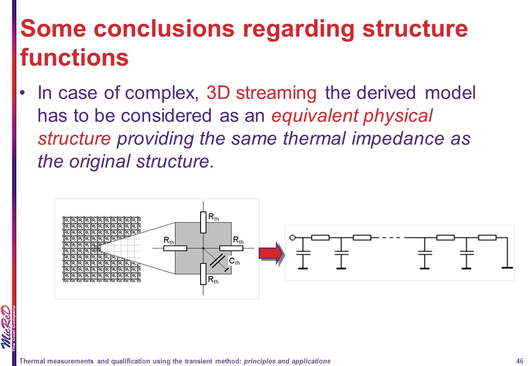 Thermal measurements and qualification using the transient method: principles and applications 46 In case of complex, 3D streaming the derived model h