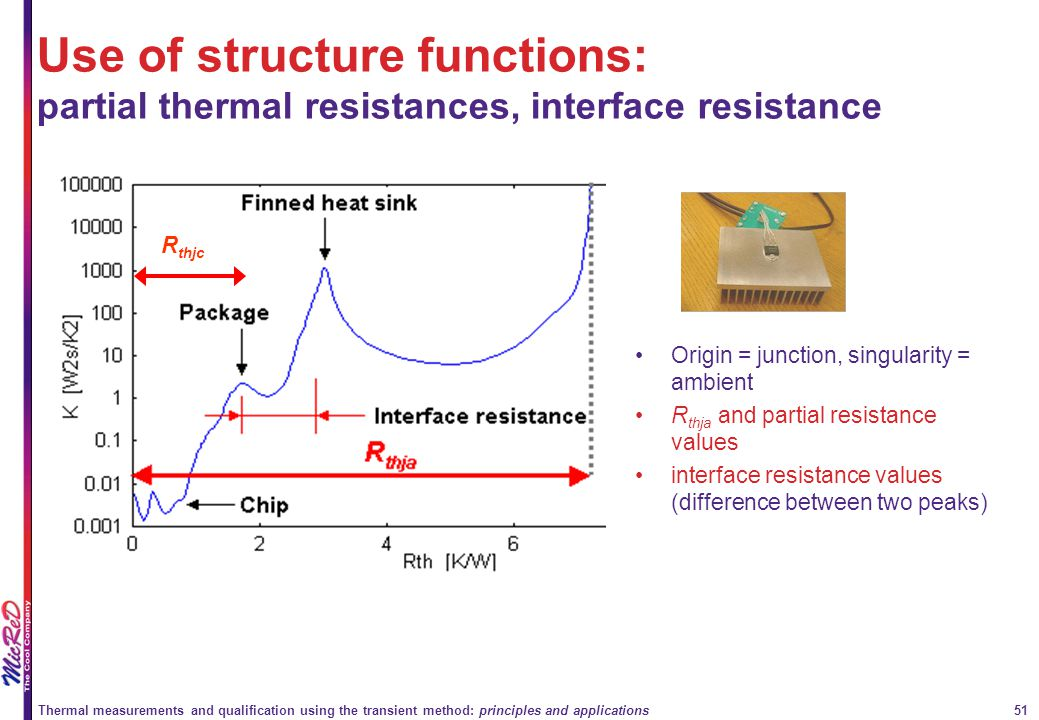 Thermal measurements and qualification using the transient method: principles and applications 51 Use of structure functions: partial thermal resistan